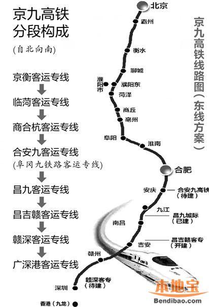 20年前,北至北京、南至香港九龙的京九铁路通车,合肥与之失之交臂,这条铁路大动脉只经过我省阜阳、亳州一角。20年后,京九高铁线路逐渐清晰,这一次合肥有望搭上这条南北高铁快速通道。由于商合杭高铁、合安九高铁都列入国家今年开工项目计划,这两条高铁建成通车后,合肥人坐高铁1个多小时到九江、2个小时到南昌、6个小时到深圳,京九高铁也可经此贯穿安徽南北。