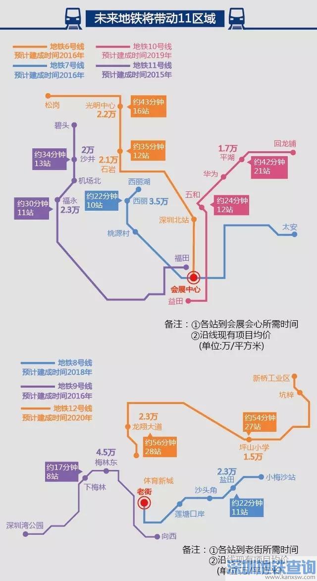 深圳地铁8号线海山站主体工程28日动工+规划图