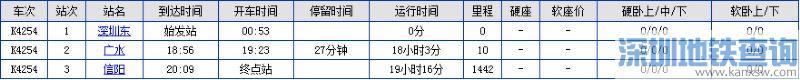 深圳福彩2500张免费火车票到哪里的车票?