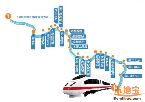 2018年北京地铁1号线最新线路图运营时间表