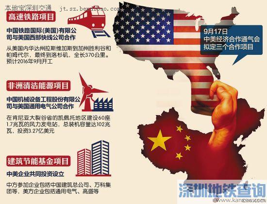 中美合建美国西部快线高铁 项目全长370公里