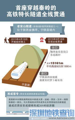 西成高铁最新消息 首座穿越秦岭高铁特长隧道贯通