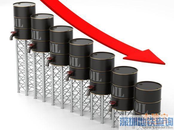 """国内油价调整原因揭秘 为何用40美元做""""地板价""""?"""