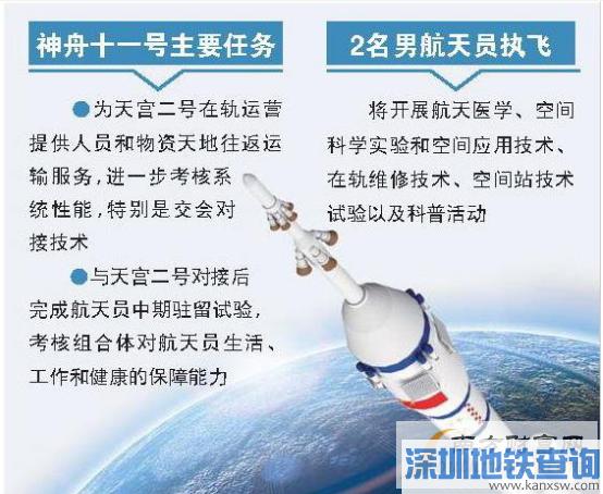 2016神舟十一号发射时间 神舟11号拟10月17日发射
