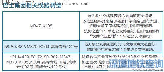 深圳双创周公交线路调整情况(绕行+站点+接驳线)