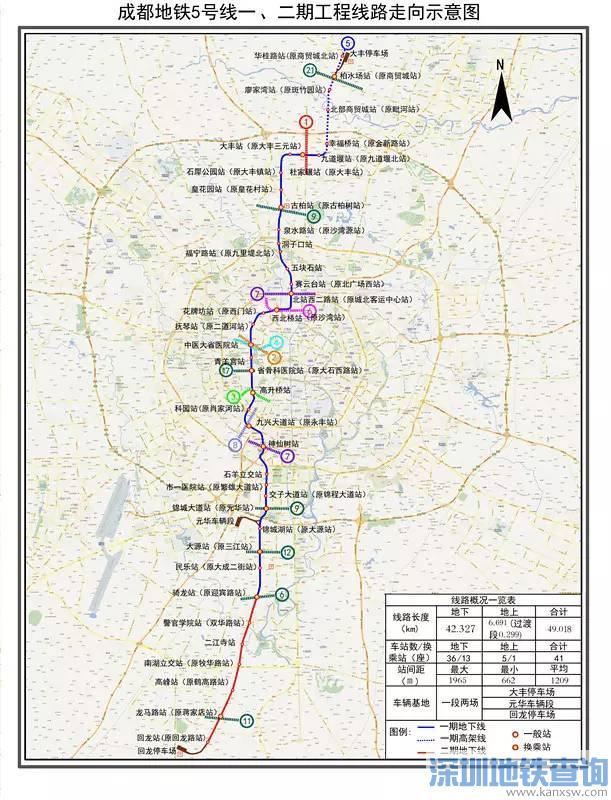 成都地铁5号线一期二期最新规划线路图