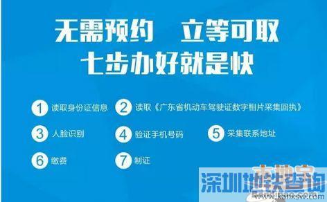 深圳驾驶证自助办证指南(地点+材料+流程)