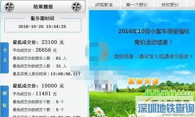 10月天津车牌竞价结果查询:个人最低成交价23100元(附查询网址)