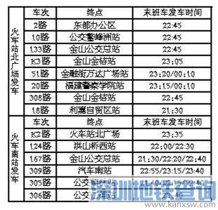 福州南北火车站夜间增开22趟公交 方便市民接驳