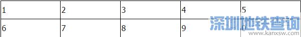 西安交警局11月6日21:30 取消自11月4日实施的机动车限行规定