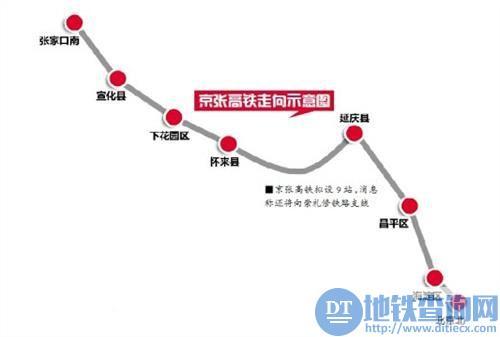 京张高铁票价