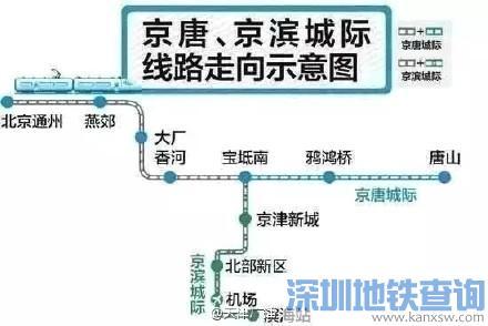 京唐城际铁路规划的7座站点都有哪些?附线路图计划2016年12月开工