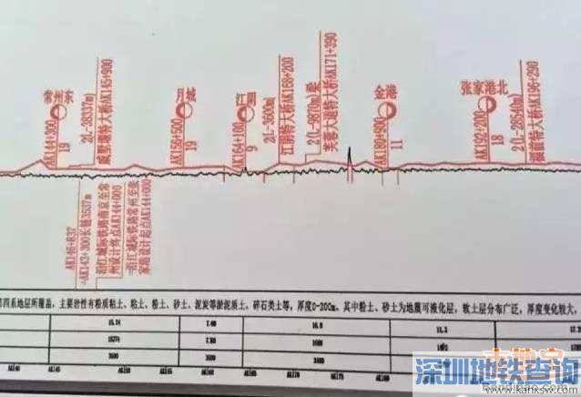 沿江城际铁路最新线路图 附站点规划位置分布情况