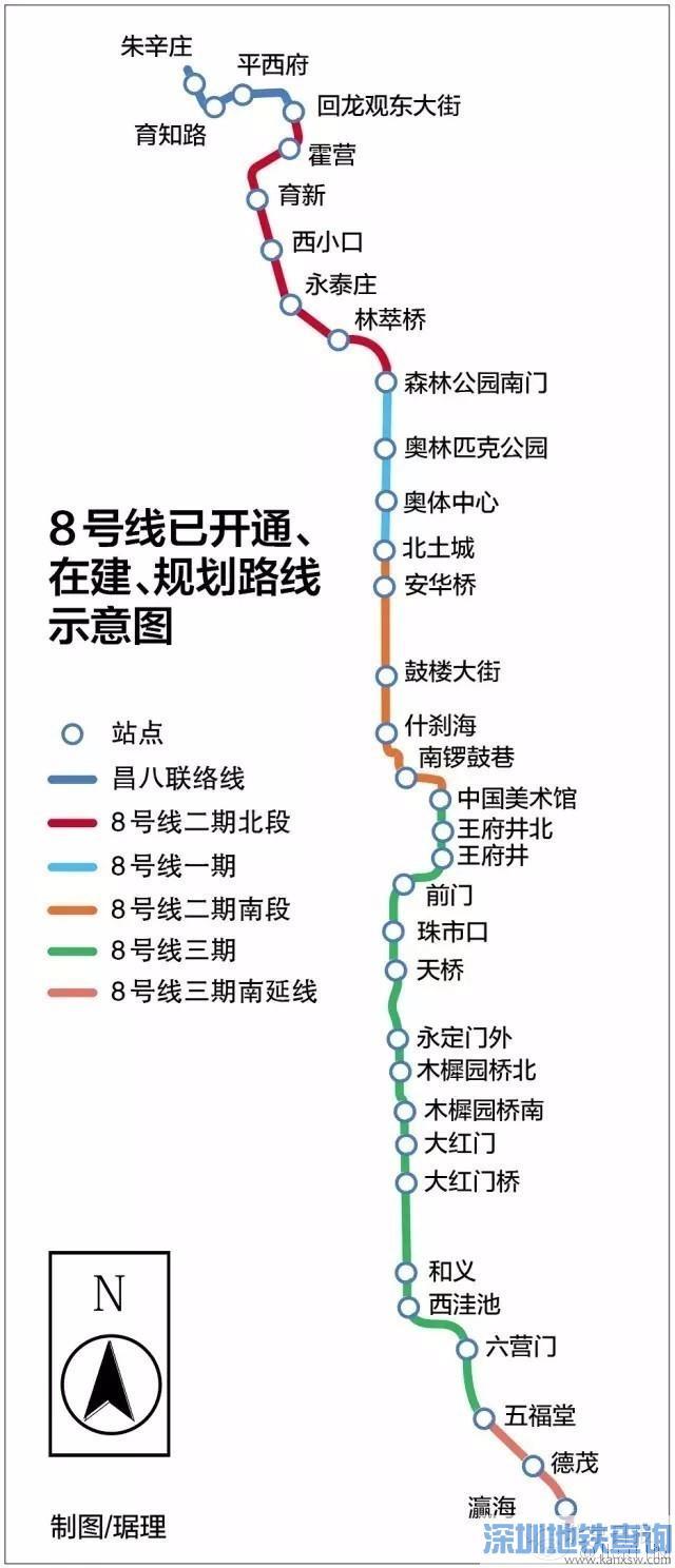 北京地铁8号线二期最后一站2017年贯通 地下纵贯线即将贯通!