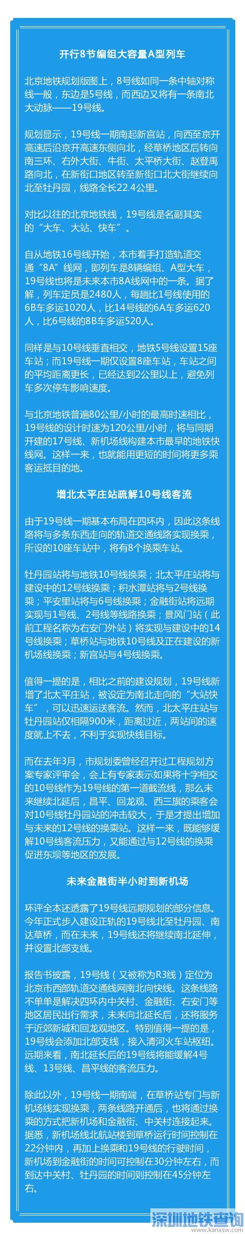 北京地铁19号线一期有哪些站点 在哪站可以换乘(平面示意图)