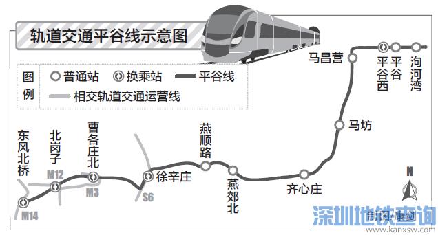北京地铁轨道交通平谷线线路示意图 站点换乘线路情况图片
