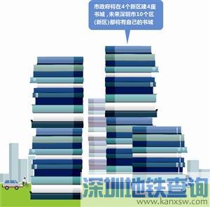 深圳歌剧院正进行选址工作 未来深圳10个区都将有书城
