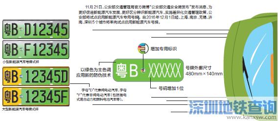深圳12月起试点新能源汽车专用号牌 深圳新能源汽车专用号牌图片编号段多少?