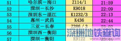 2017年1月5日广州火车站调图方案 最新列车运行图一览