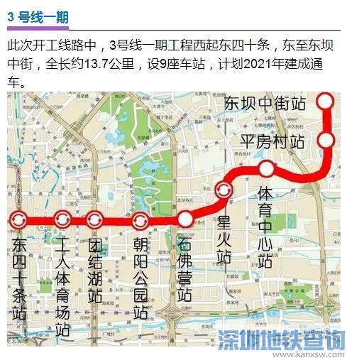 北京地铁3号线一期最新线路图