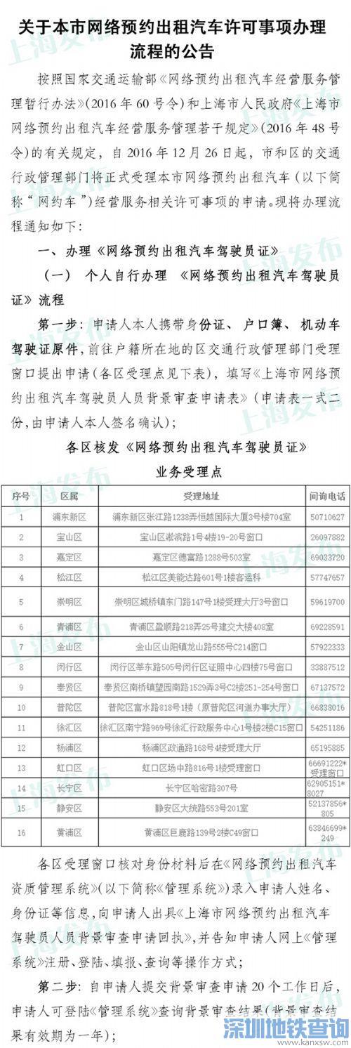 上海今起可申请网约车经营服务许可 申请办理流程