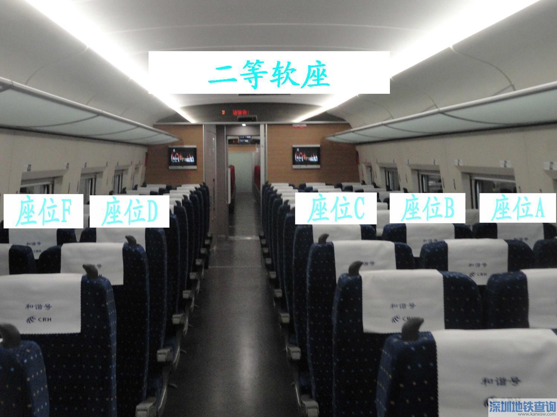 火车座位分布图 - 豆丁网