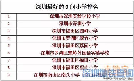 深圳最好的学校是什么?小学初中高中排名前十
