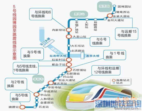重庆地铁轻轨5号线延长线线路图