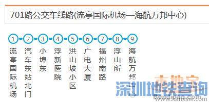 青岛流亭机场大巴1号线(701路)站点详情