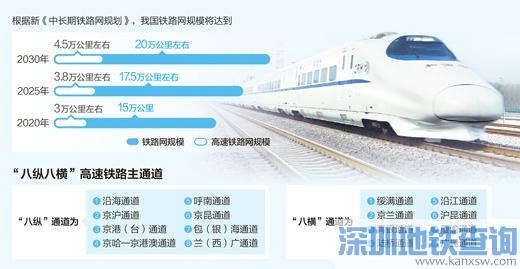 中国铁路版图为何重修?人民日报这样解读