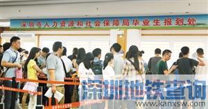 深圳新引进人才租房补贴等你领 能领多少钱需什么条件