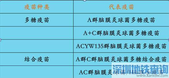 """深圳迎来""""流脑""""高发期 预防疫苗可提前接种(配图)"""
