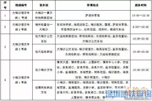 深圳国庆公交调整信息(假日专线+末班车延时)