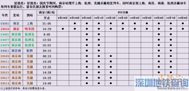 2016国庆期间南京站加开12个车次(附列车车次、时刻表)