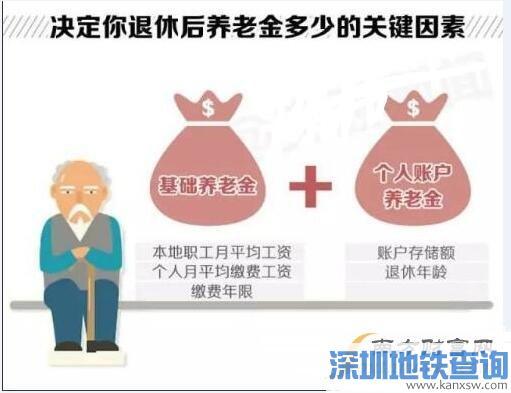 2016内蒙古企业退休人员养老金调整最新消息