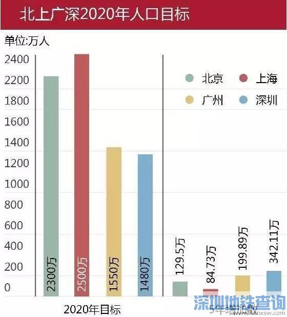 """深圳户口价值180万!政府开启""""配送""""模式啦!"""