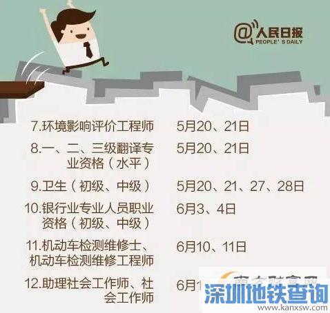 2017国家职业资格考试时间表 2017国家职业资格考试时间安排表 2017年各类职业考试时间表