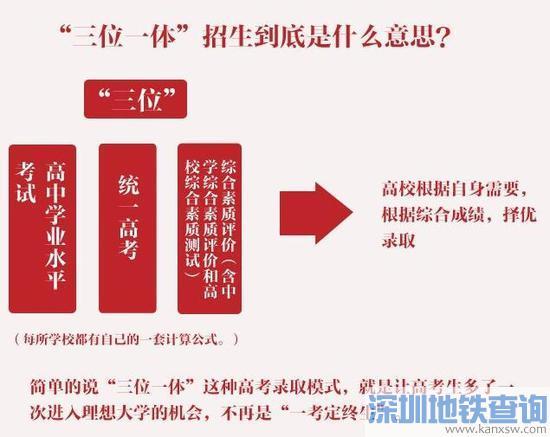 浙江2017三位一体招生高校名单出炉 报考要求有所降低