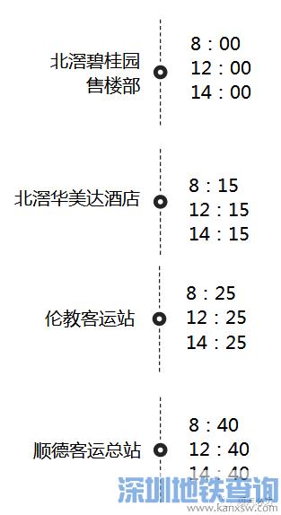 顺�云�车站开通镇街免费接车服务 首批开通龙江杏坛、北�蚵捉�2条线路