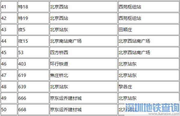 京津冀一卡通哪里可以办理?办理网点地址及使用范围一览