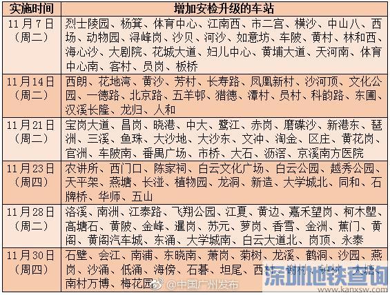 广州地铁11月7日起将分6批次增加安检升级车站名单一览