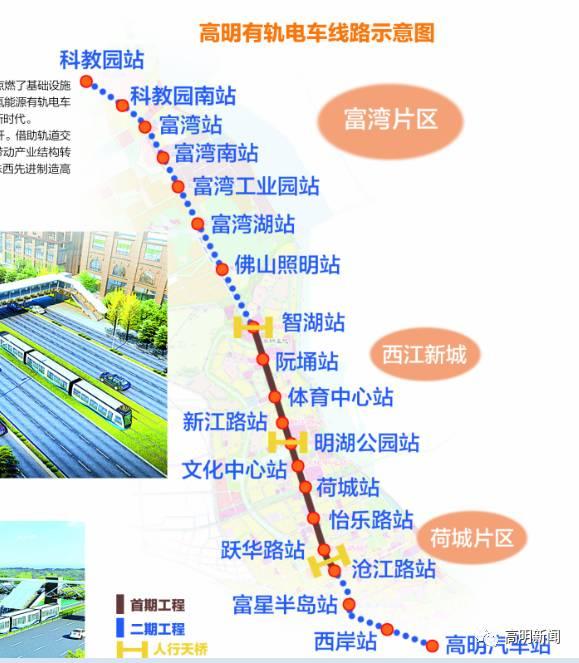 佛山高明有轨电车最新规划线路图、站点设置名称一览