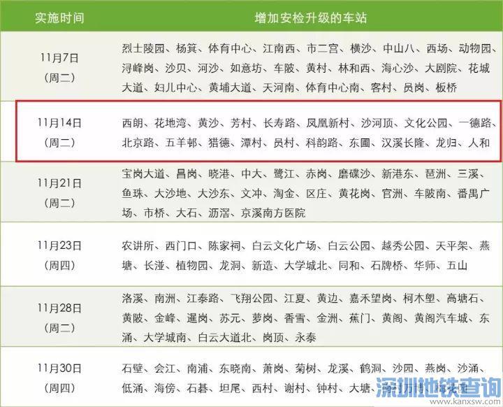 广州地铁2017年11月14日安检升级新增19个站名单一览