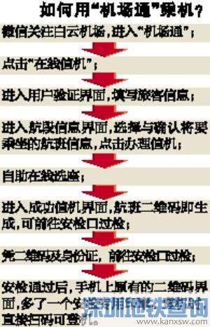 2017广州白云机场手机扫二维码可直接过检登机 附登机流程