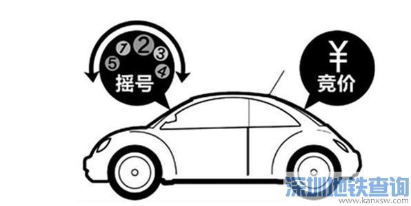 2017年5月广州车牌摇号竞价公告 25、26日举行