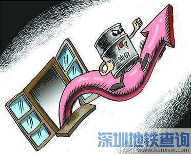 2017年5月26日国内油价调整 广东最新油价表一览