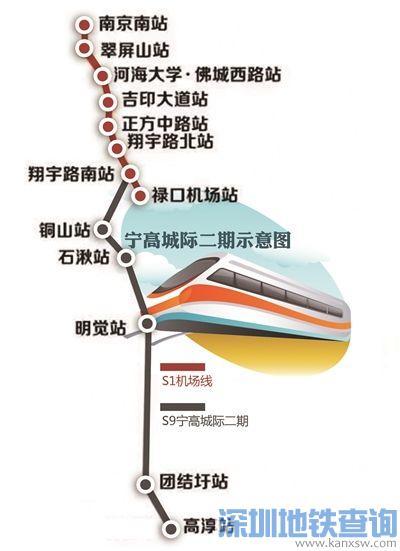 南京地铁S9号线最新线路图、线路走向情况