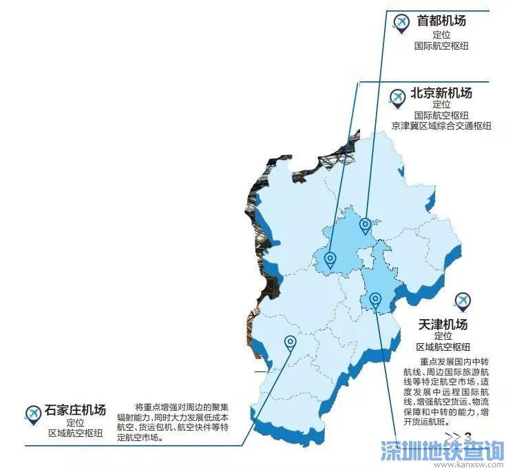 京津冀4大机场明确定位 北京新机场重点发展这项业务――