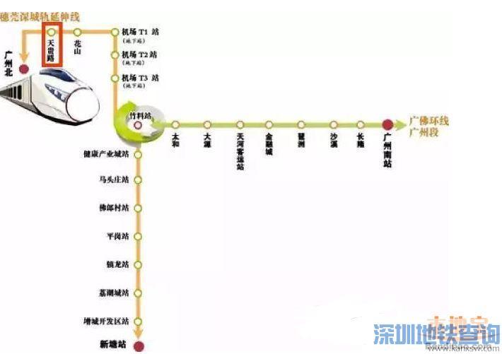 穗莞深城轨北延线开通时间、线路走向、规划图、站点设置、最新进展