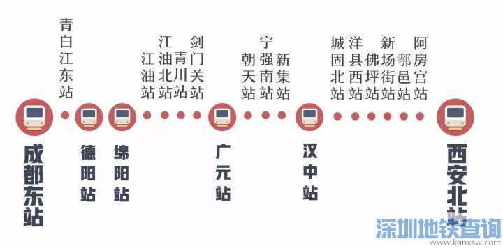 西成高铁什么时间开通?西安至成都高速铁路2017年12月6日将开通运营